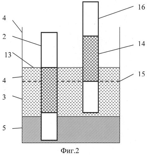 Способ определения степени износа карбидокремниевых блоков для боковой футеровки кожуха алюминиевых электролизеров