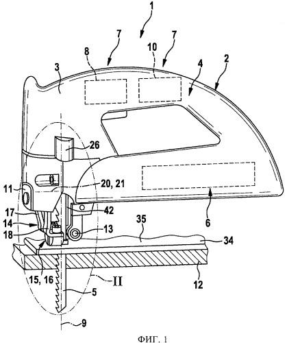 Технологическая машина, прежде всего ручная машина