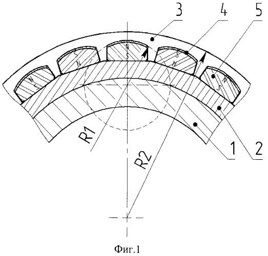 Ротор электрической машины