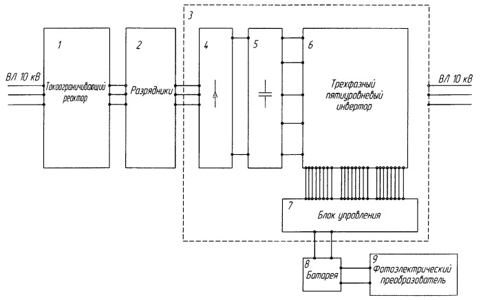 Устройство симметрирования неполнофазных режимов на линии 10 кв для удаленных потребителей