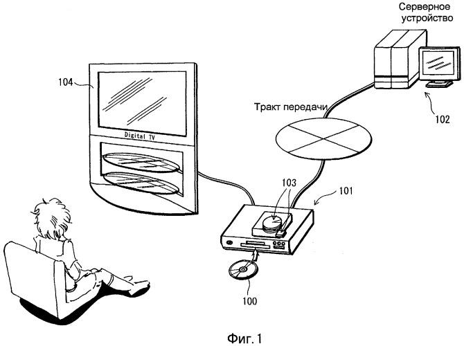 Устройство воспроизведения, записывающее устройство, способ воспроизведения и способ записи