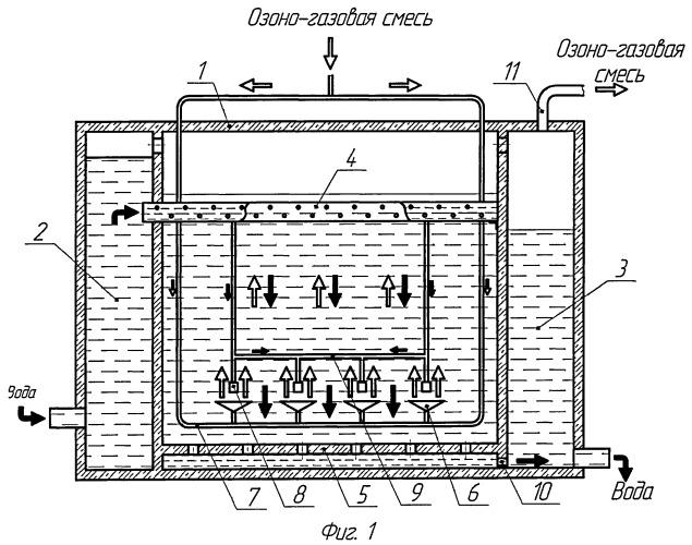 Контактный резервуар для обработки воды озоном (варианты )