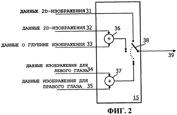 Передача данных стереоскопического изображения через интерфейс устройства отображения