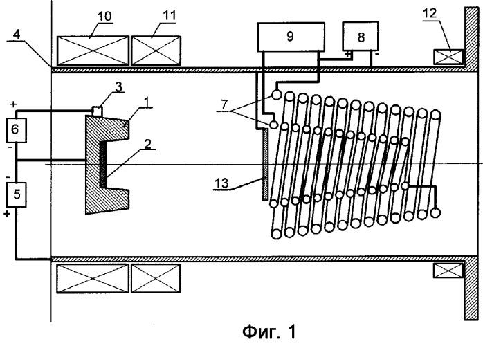 Вакуумно-дуговой генератор с жалюзийной системой фильтрации плазмы от микрочастиц