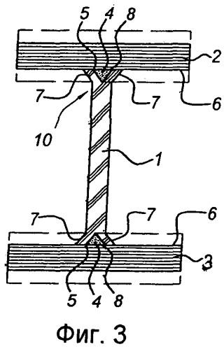 Способ получения соединения между композитными частями