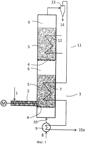Способ и устройство для получения синтез-газа с низким содержанием смол из биомассы
