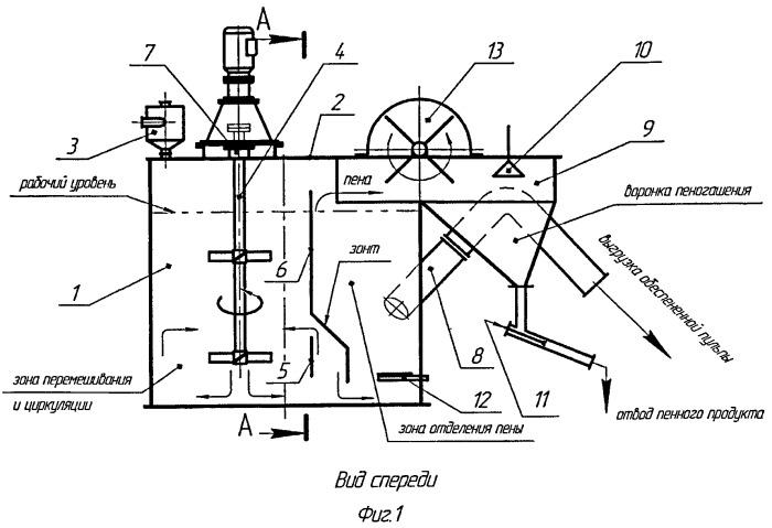 Реактор для проведения химических процессов, сопровождающихся обильным пенообразованием