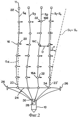 Способ и система для управления сейсмическими косами