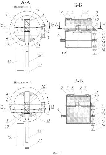 Оптико-механический затвор (модулятор добротности) для импульсных лазеров с функцией коммутатора