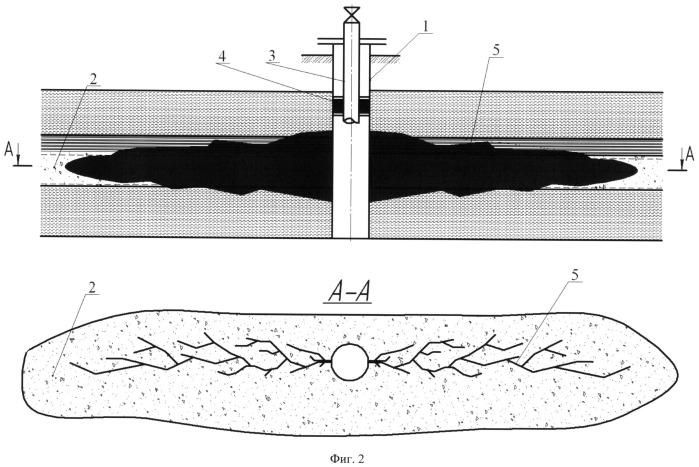 Способ гидроразрыва нефтяного или газового пласта