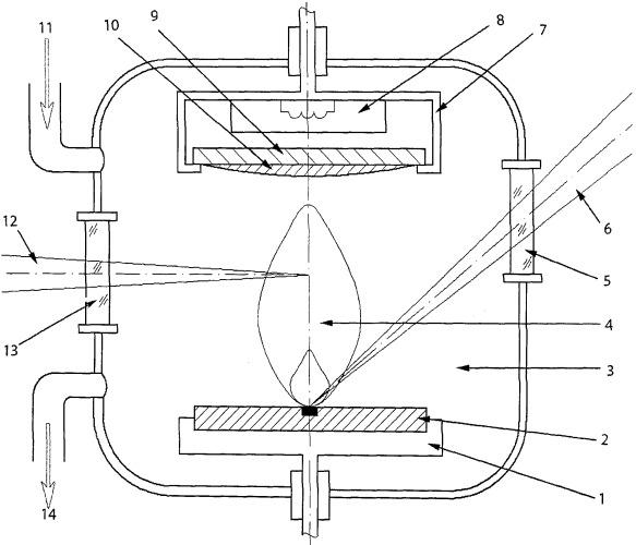Способ получения алмазоподобных покрытий комбинированным лазерным воздействием