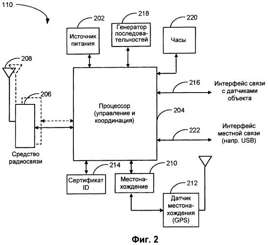 Cистема слежения за трекерами, способ наблюдения и охраны подвижных объектов и устройств контроля местонахождения объекта