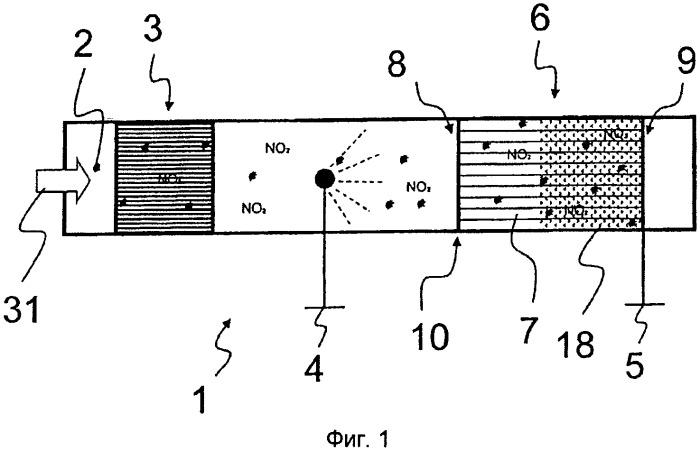 Устройство и способ очистки содержащего частицы сажи отработавшего газа