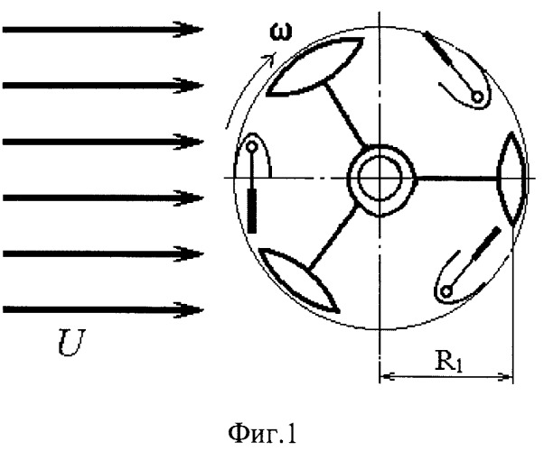 Способ регулирования угловой скорости вращения ветротурбины с вертикальной осью