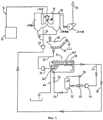 Установка для очистки отходящего воздуха из промышленных измельчающих установок
