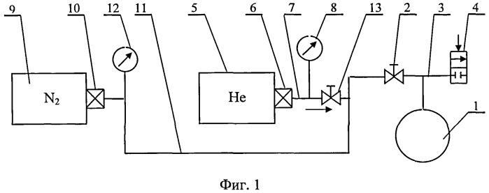 Система для подготовки к эксплуатации пневмоблока высокого давления