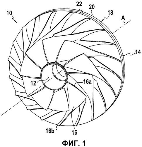 Индикатор эрозии крыльчатки турбокомпрессора