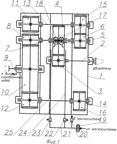 Судовой зубчатый реверсивный редуктор