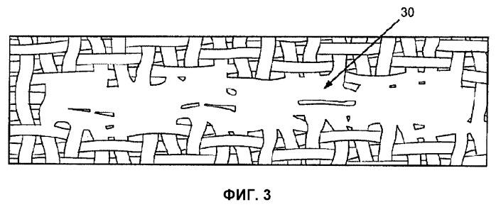 Способ формирования шва с безворсовой ткани с помощью ультразвуковой сварки с зазором