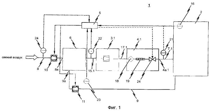 Способ инертирования для предотвращения и/или тушения пожара и система инертирования для осуществления способа