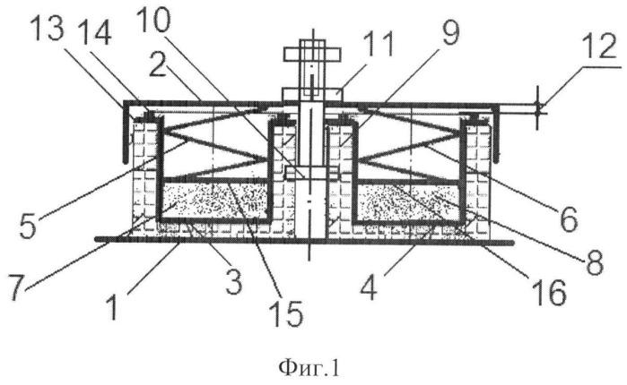 Виброизолятордля технологического оборудования