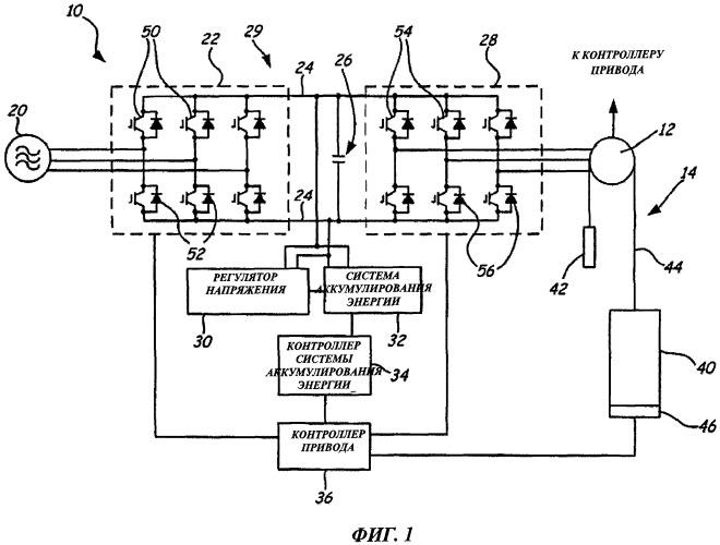 Управление мощностью от нескольких источников на основании модели использования лифта