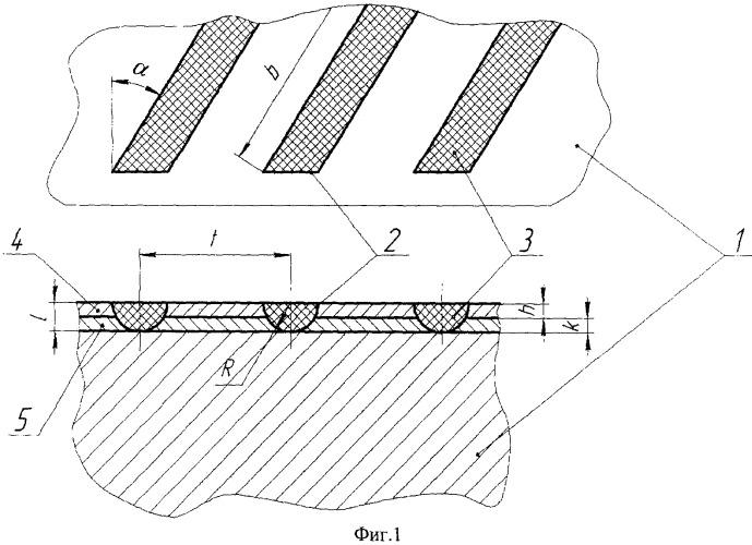 Способ повышения износостойкости чугунных зубчатых колес