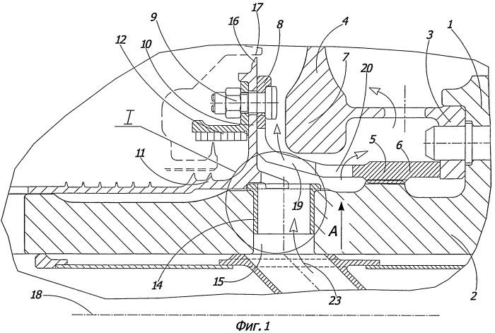 Ротор турбомашины