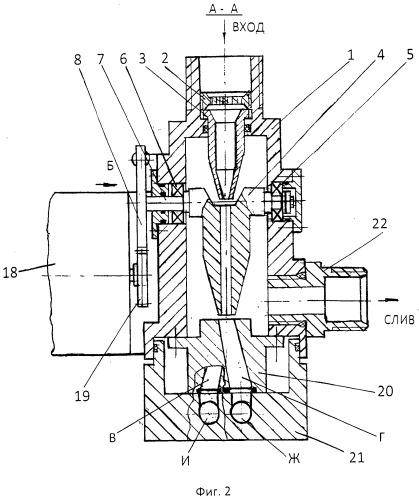 Гидравлический усилитель мощности струйного типа