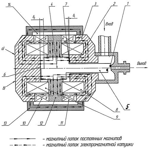 Клапан с электромагнитным двухпозиционным приводом