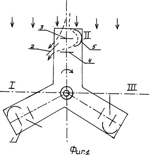 Ротор с вертикальным валом