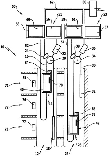 Способ управления лифтовой установкой и лифтовая установка для осуществления способа