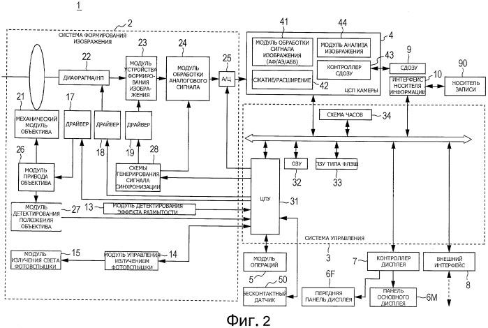 Устройство формирования изображения и способ управления дисплеем для этого устройства