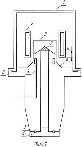 Способ и устройство для производства высококачественного металла
