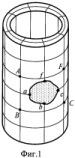 Способ параметризации локальных углублений на цилиндрических телах и устройство для его осуществления
