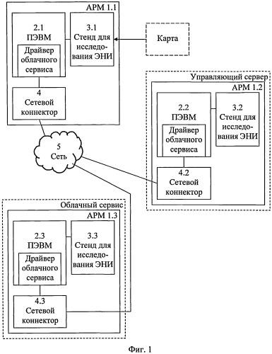 Облачный сервис и система для проведения компьютерных судебных криминалистических экспертиз карт с магнитной полосой