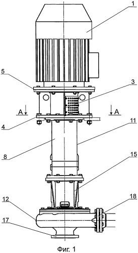 Электронасосный агрегат вертикального типа (варианты)