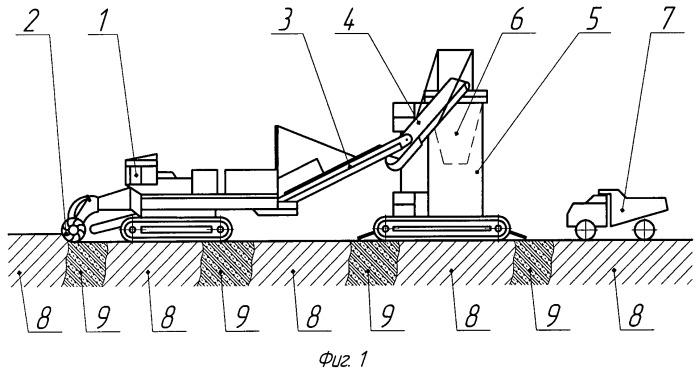 Способ ведения открытых горных работ с применением карьерных комбайнов фрезерного типа, самоходных бункеров и автосамосвалов