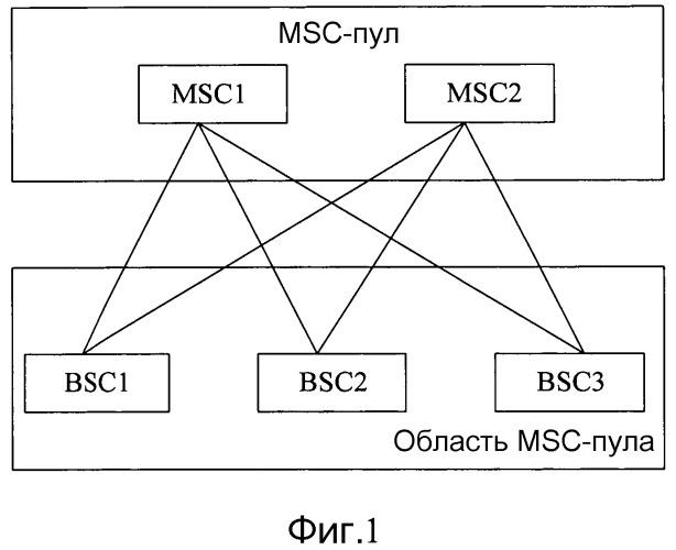 Способ, устройство и система связи для группового вызова
