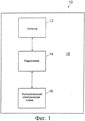 Устройство радиосвязи, включающее петлевую антенну