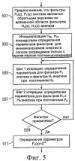 Способ и устройство для обработки звукового сигнала