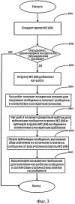 Способ и система активной публикации сообщений в группе мс (im) с использованием чат-робота