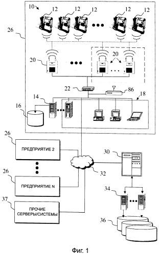 Информационная система для промышленных машин