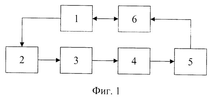 Способ снижения нелинейных искажений тока в нелинейной комплексной нагрузке и устройство для его осуществления