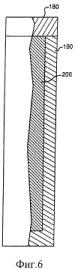 Ядерный реактор деления на бегущей волне, тепловыделяющая сборка и способ управления в ней глубиной выгорания