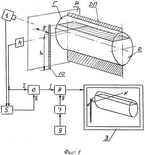 Способ и устройство обнаружения неправильной загрузки цистерн
