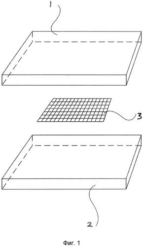 Электронный и/или оптический блок устройства и способ его формирования