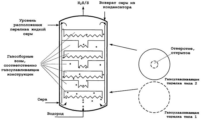Реактор и способ применения
