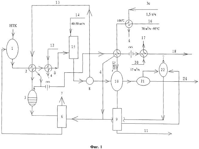 Способ и установка для переработки водорода в узле очистки устройства для очистки терефталевой кислоты
