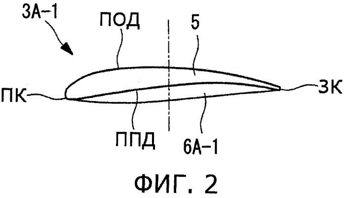 Устройство для увеличения подъемной силы, крыло и устройство для снижения шума, используемые с устройством для увеличения подъемной силы